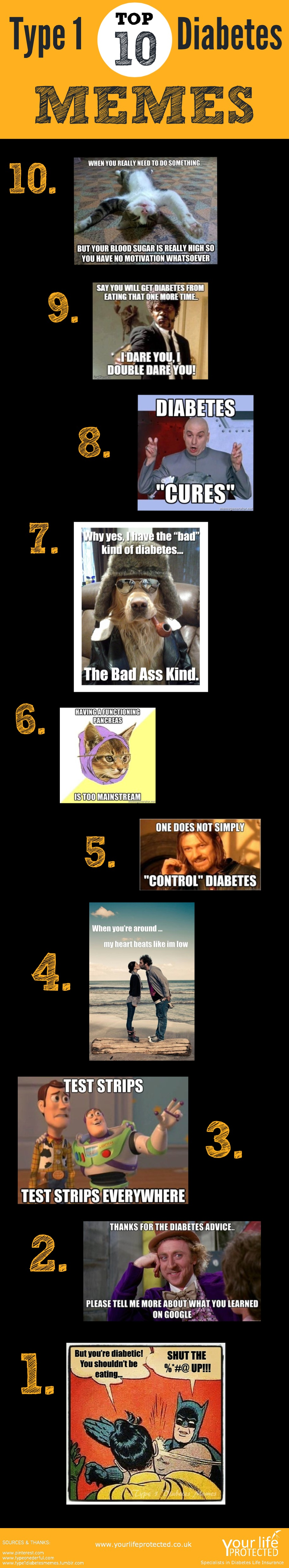 Type One Diabetes Memes Infographic